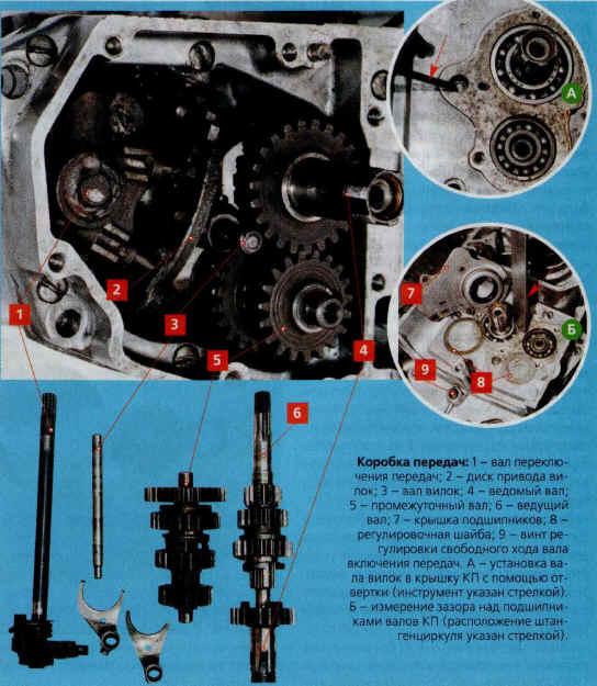 Ремонт двигателя мотоцикла минск